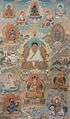 Eight Lineage - Marpa Kagyu.jpg